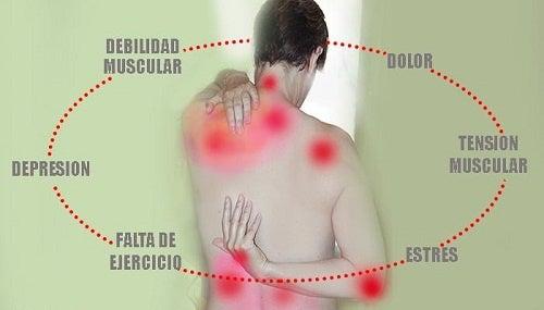 Cómo aliviar los síntomas de la fibromialgia de manera natural