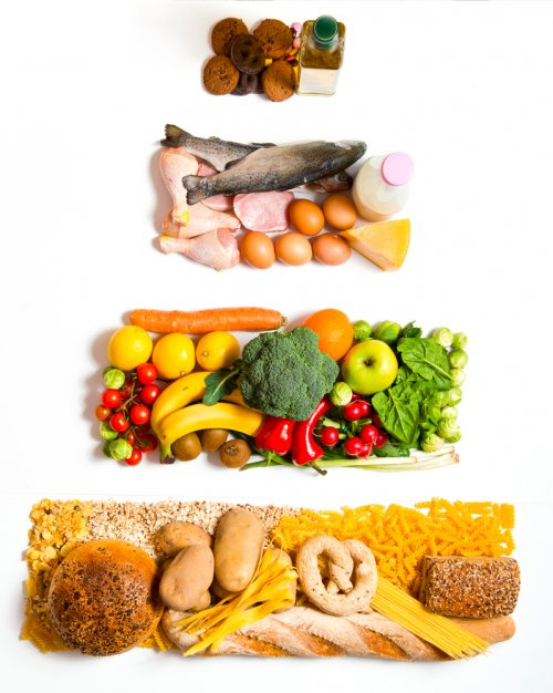 Cuál es la actual pirámide nutricional